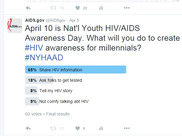 Screen capture of the HIV.gov Twitter poll on April 8th.