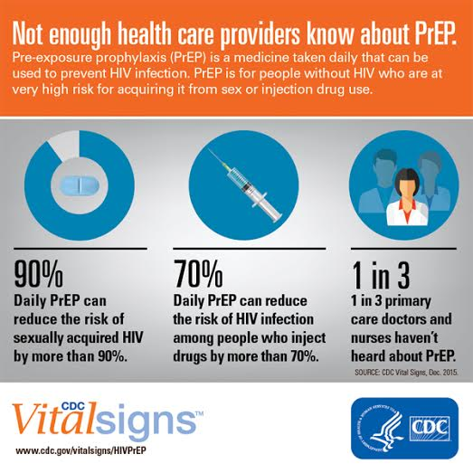 CDC Vital Signs blog - Nov 2015