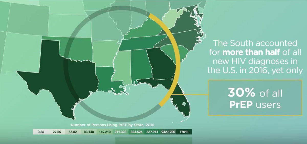 Infographic showing that the South accounted for more than half of all new HIV diagnoses in the US in 2016, yet accounts for only 30% of all PrEP users.