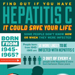 Hepatitis C Infographic