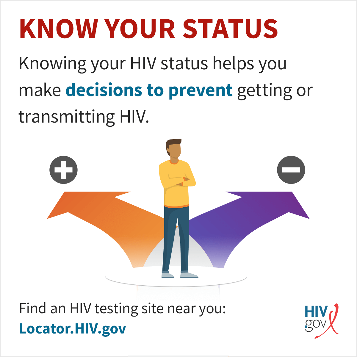 Knowing your HIV status helps you make decisions to prevent getting or transmitting HIV.