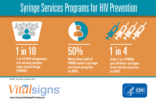 cdc-vital-signs-syringe-services