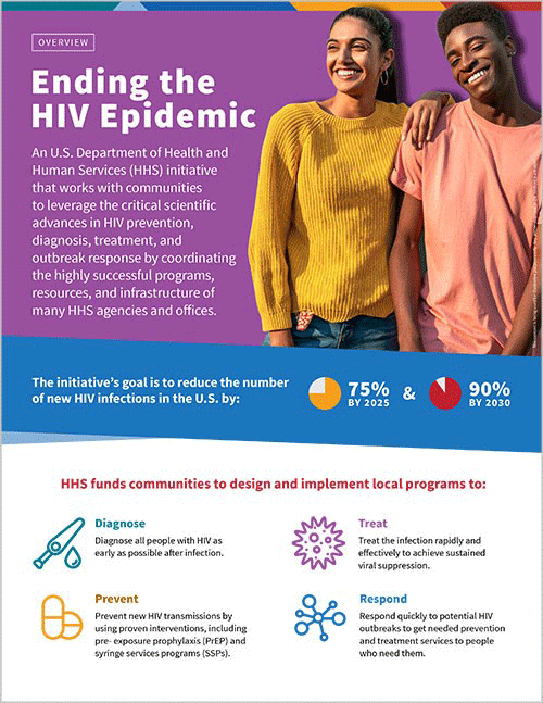 Ending the HIV Epidemic FLyer