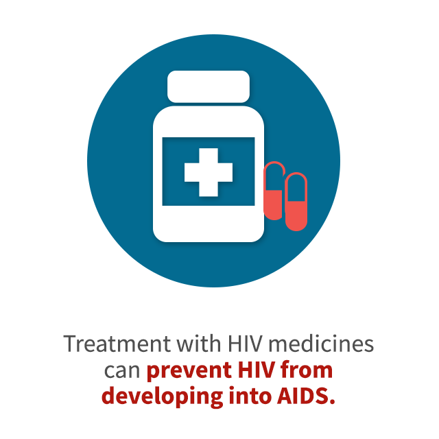 Treatment with HIV medicines can prevent HIV from developing into AIDS.