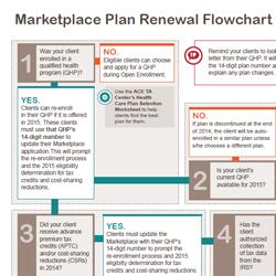 renewal_flowchart_thumb