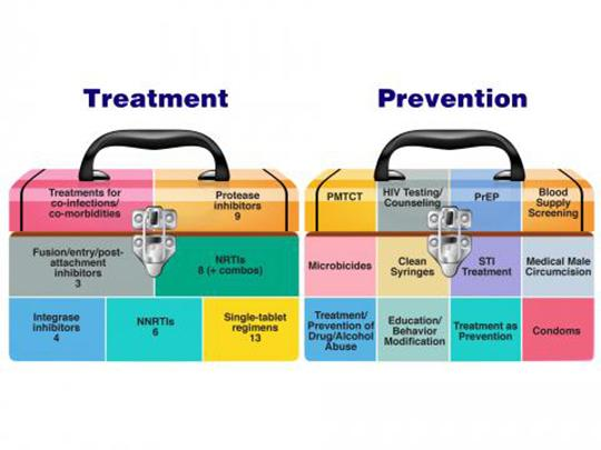 NIAID HIV Toolkits Image