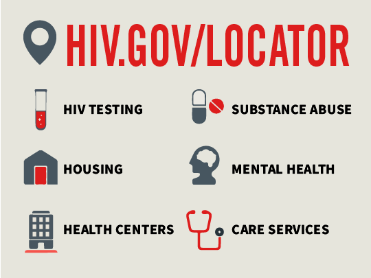 Graphic featuring HIV.gov/locator
