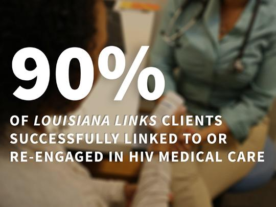 "Blurred image of doctor speaking with patient and text stating ""90% of Louisiana Links clients successfully linked to or re-engaged in HIV medical care."
