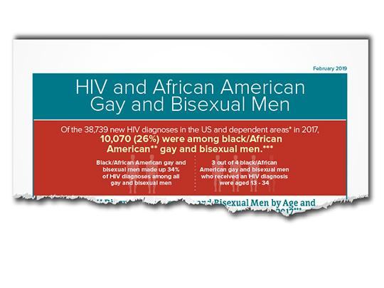 Top of the factsheet saying HIV and African American Gay and Bisexual Men. Of the 38,739 new HIV diagnoses in the U.S and dependent areas in 2017, 10,070 (26%) were among black/African American gay and bisexual men.