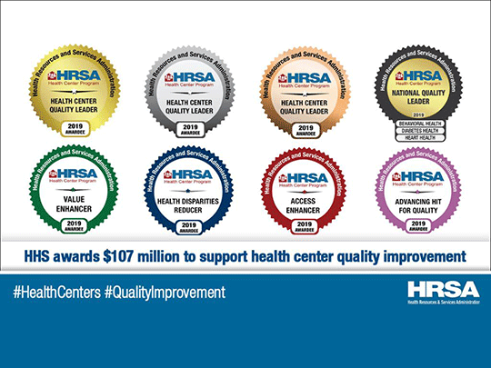 HHS Awards $107 million to support health center quality improvement. #HealthCenters #QualityImprovement. Graphics of Awardees for Value enhancer, health disparities reducer, access enhancer,advancing HIT for quality and health center quality leader.