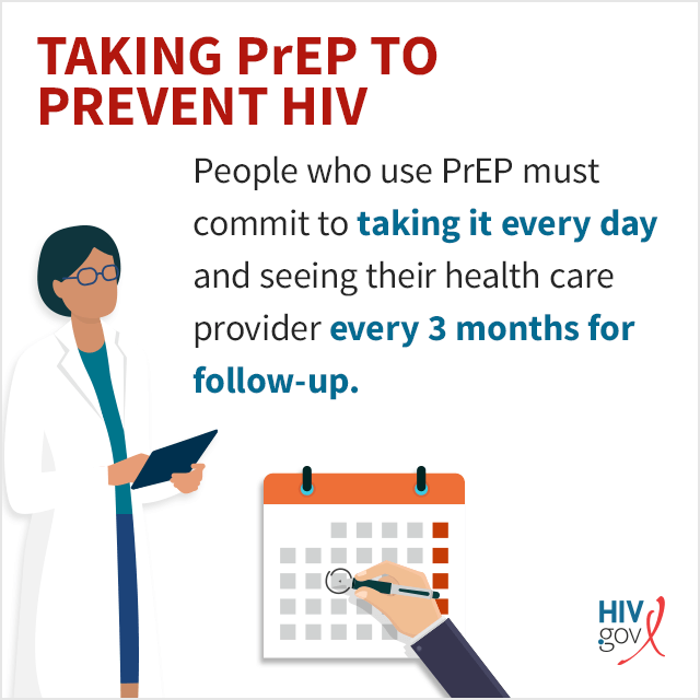 People who use PrEP must commit to taking it every day and seeing their health care provider every 3 months for follow-up.