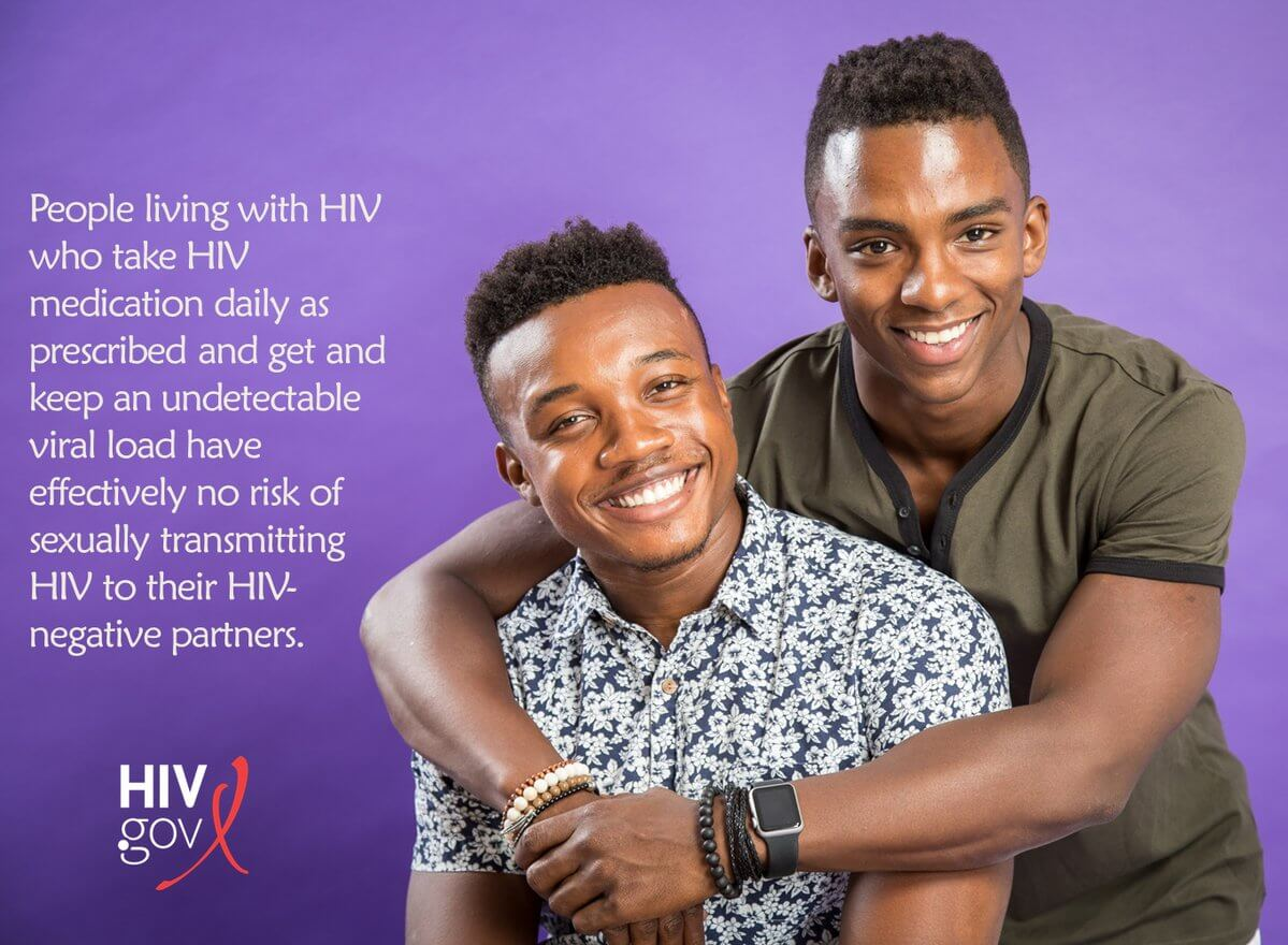 People living with HIV who take HIV medication daily as prescribed and get and keep an undetectable viral load have effectively no risk of sexually transmitting HIV to their HIV-negative partners.