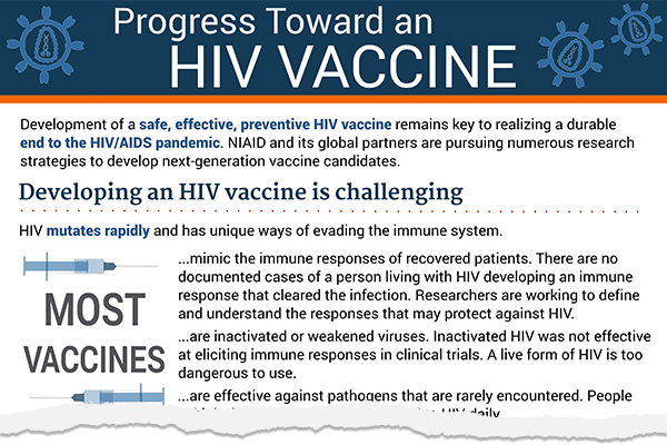 Progress Toward and HIV Vaccine