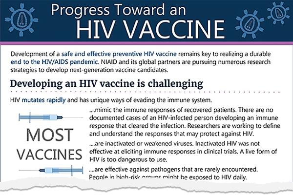 Progress Toward and HIV Vaccine